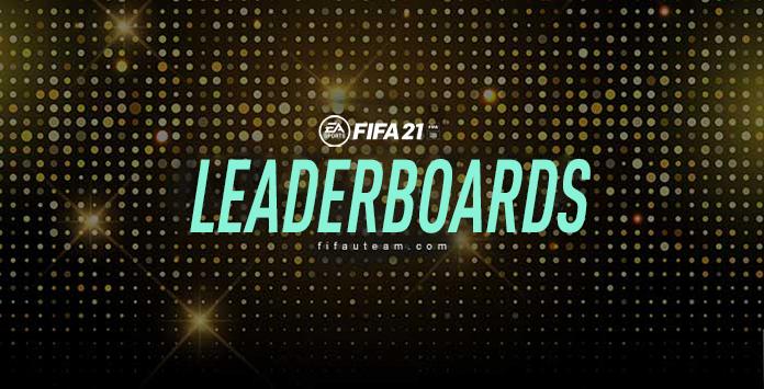Placares de Líderes de FIFA 21